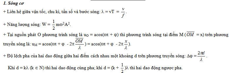 tong hop cac cong thuc vat ly ve song co va song am - Tổng hợp các công thức Vật lý về sóng cơ và sóng âm